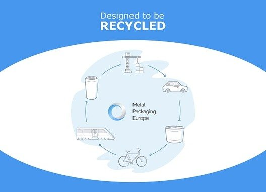 , Making sense of the EU's Circular Economy Package from the metal packaging value chain, The Circular Economy, The Circular Economy