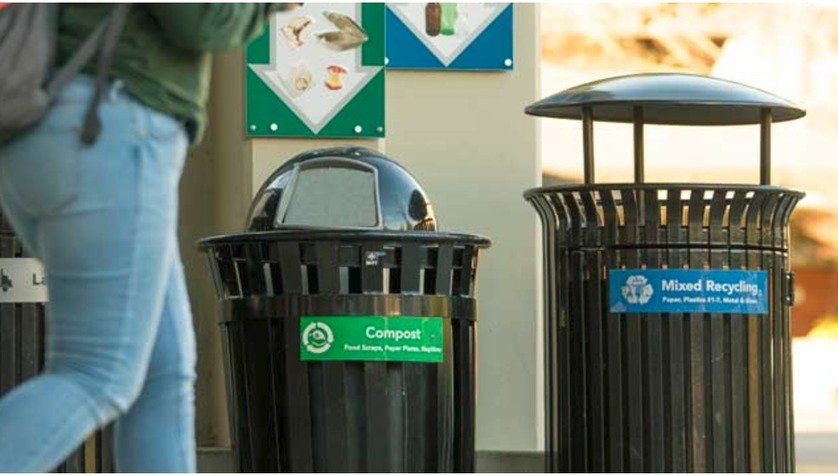, California State University system campuses eliminating single-use plastics by 2023, The Circular Economy, The Circular Economy