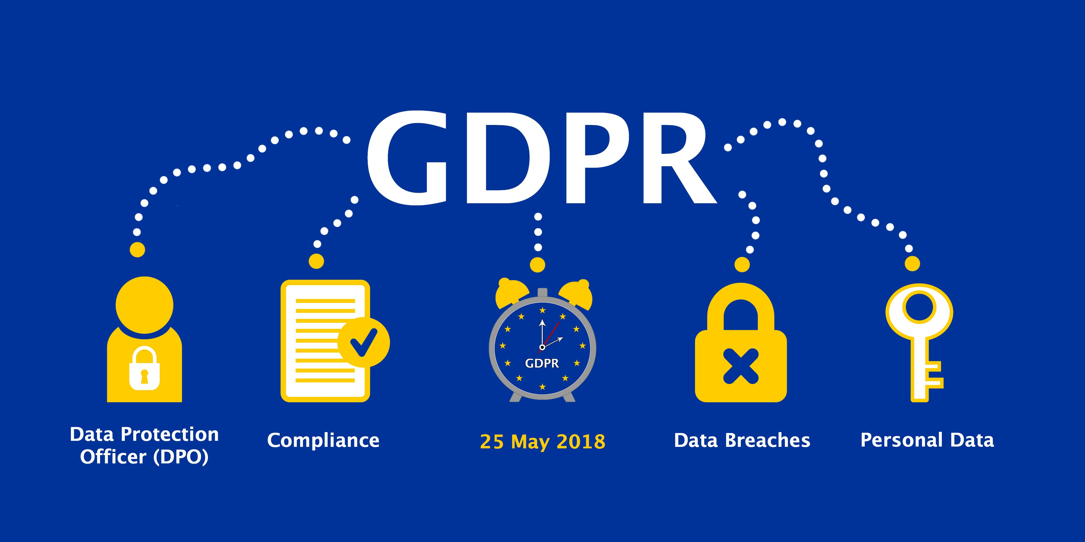 , Is the GDPR negatively impacting on the circular economy?, The Circular Economy
