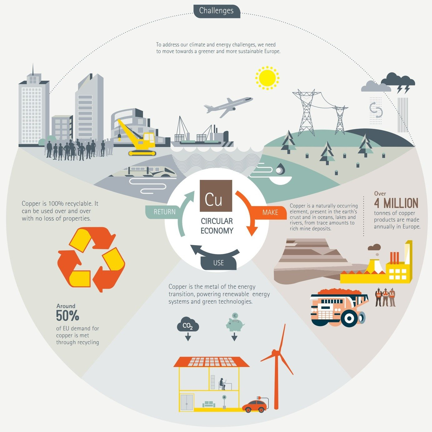 , The Real Circular Economy – IntelligentHQ, The Circular Economy, The Circular Economy