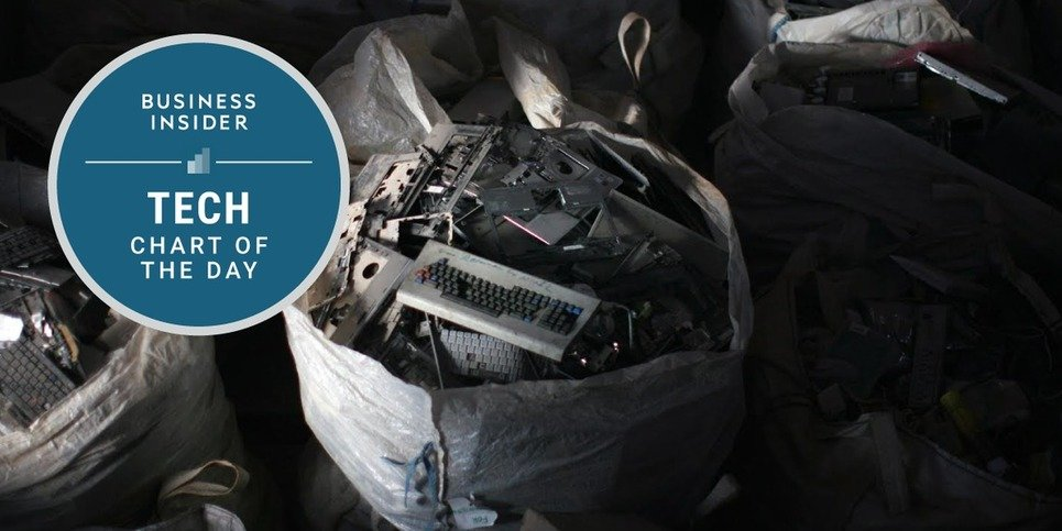 , E-waste is a huge and growing problem — and the US is a big reason why, The Circular Economy