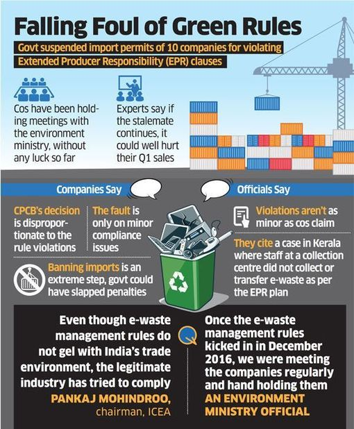 Indian Government Suspends Apple's Import Permit along with other Top Tech Companies for Non-Compliance with e-Waste Rules, The Circular Economy