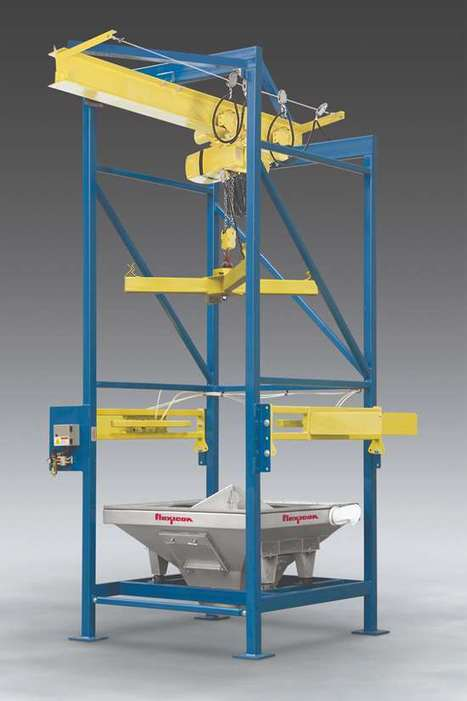 , Material Handling: Discharger Pierces Single-Use Bags to Boost Productivity : Plastics Technology, The Circular Economy, The Circular Economy