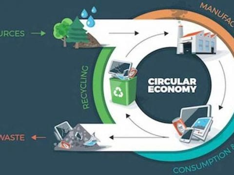 How To Embed Circular Economy Principles in Connected Products, The Circular Economy