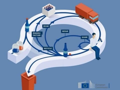, The European Union Delivers on Circular Economy, The Circular Economy