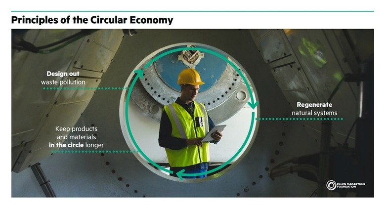 , How a Circular Economy Can Help Accelerate Your Digital Transformation Efforts, The Circular Economy, The Circular Economy