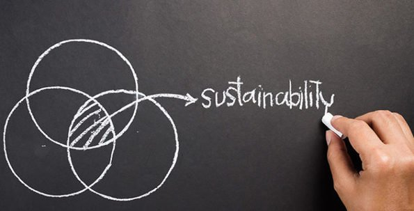, Understanding sustainability in maritime industry: Key priorities, The Circular Economy