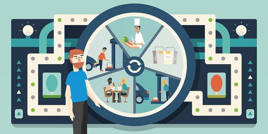 , Upcycling: Why Future Sustainability Requires a Circular Economy [Video], The Circular Economy