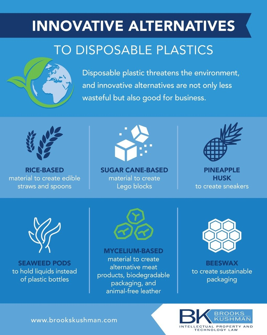 , Innovative Sustainable Materials, Products, And Production Methods Are At The Forefront Of The Circular Economy, The Circular Economy, The Circular Economy
