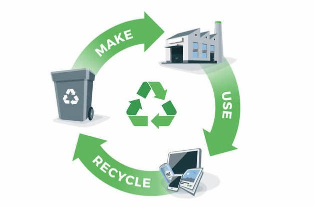 , Gartner: by 2029 the circular economy will be the only economy, The Circular Economy