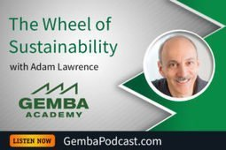 , The Wheel of Sustainability with Adam Lawrence, The Circular Economy, The Circular Economy