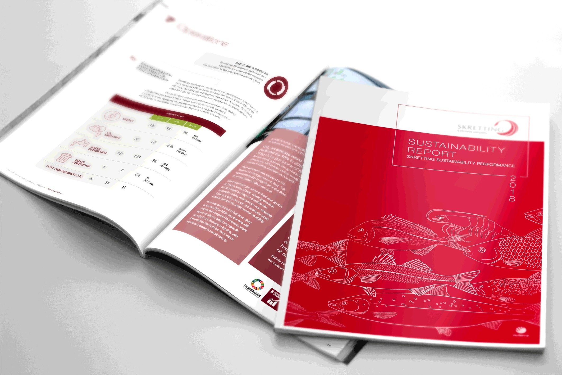 Skretting Sustainability Report highlights wins and challenges in 2018, The Circular Economy
