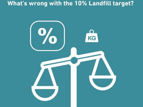 , Press Release: The 10% Landfill target works against the Circular Economy. The paradox of percentages versus weight, The Circular Economy