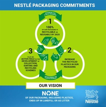 , 'Is lightweight, recyclable packaging a double-edged sword?', The Circular Economy
