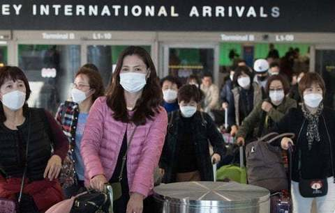 , Groups warn discarded single-use coronavirus face masks are bad for the environment, The Circular Economy