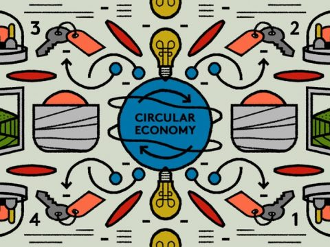, The circular economy, creating social and environmental value, by Thierry Vandevelde.|#LivingCircular, The Circular Economy, The Circular Economy