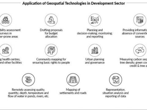 , Geospatial tech critical for building a sustainable world, The Circular Economy