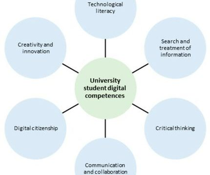 , Sustainability | Free Full-Text | The Challenge of Initial Training for Early Childhood Teachers. A Cross Sectional Study of Their Digital Competences, The Circular Economy, The Circular Economy