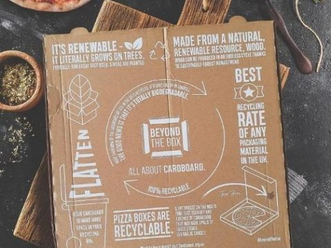 , Sustainable pizza boxes in the recycling loop «, The Circular Economy, The Circular Economy