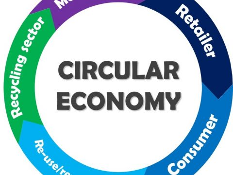 , Embrace the Circular Economy Philosophy with IT Asset Recovery – Atlantix Global, The Circular Economy, The Circular Economy