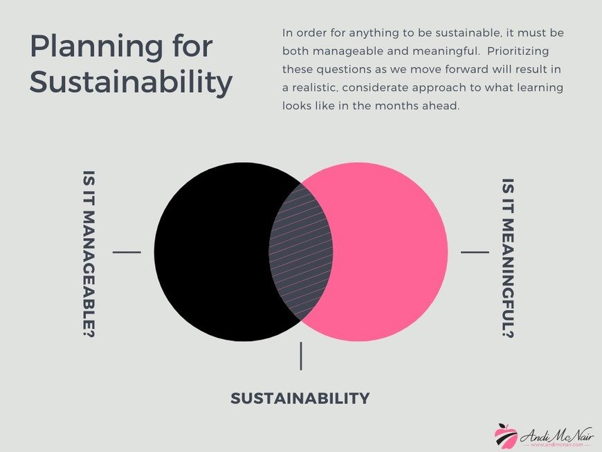 , Planning for Sustainability, The Circular Economy