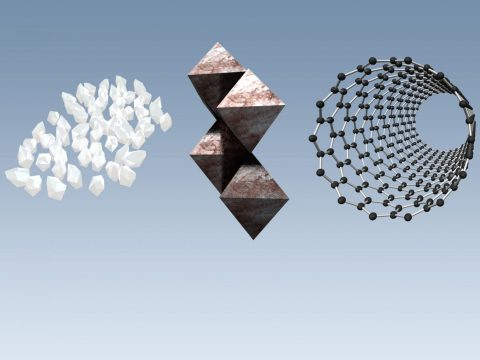 , A framework for sustainable nanomaterial selection and design based on performance, hazard, and economic considerations | Nature Nanotechnology, The Circular Economy