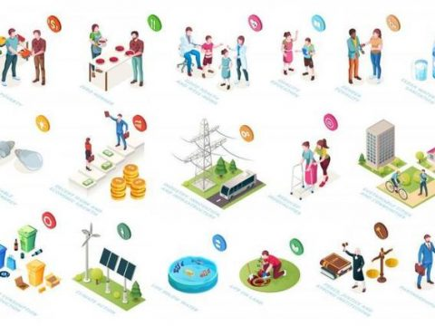 , Carnegie Mellon reviews its teaching, research and practices in light of sustainable development goals, The Circular Economy