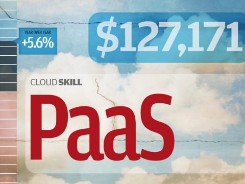 , How PaaS could drive sustainability into the PC market, The Circular Economy