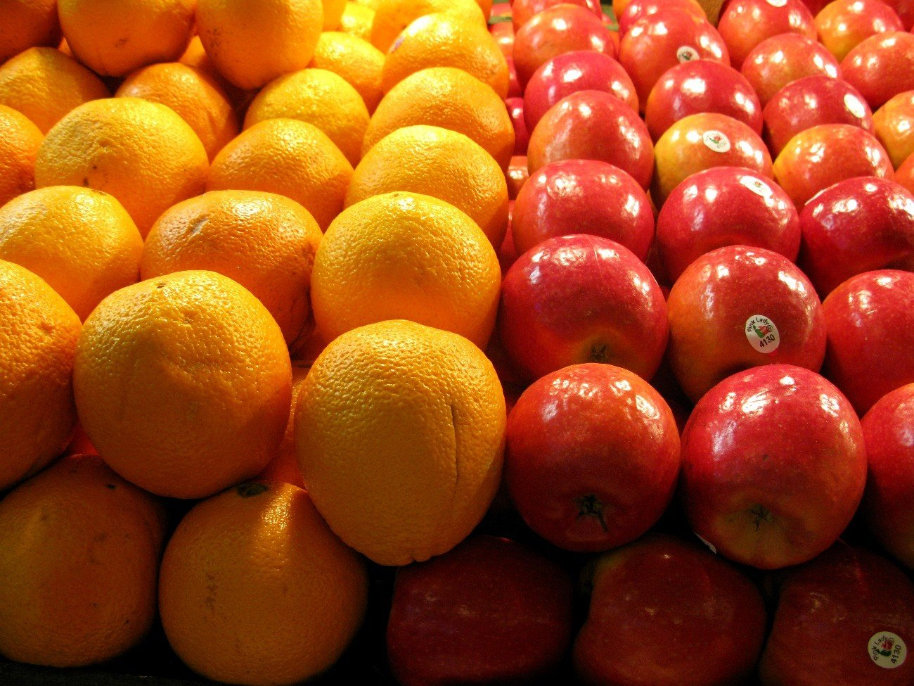 , Food system sustainability indexes — are we comparing apples and oranges, The Circular Economy