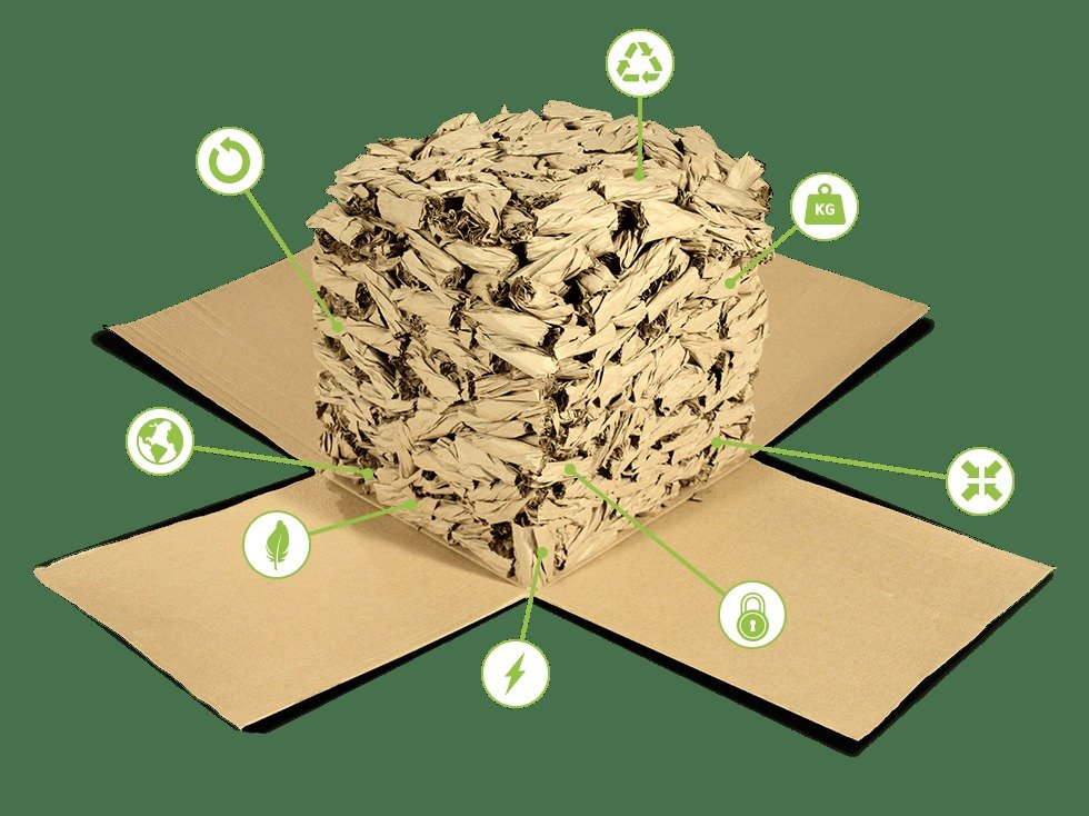 , Twists – Eco-Friendly Packing – To establish a sustainable packing solution, benefiting our future., The Circular Economy